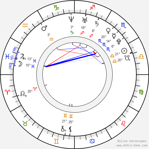 Skyler Shaye birth chart, biography, wikipedia 2019, 2020