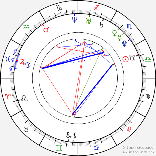 Skyler Shaye astro natal birth chart, Skyler Shaye horoscope, astrology