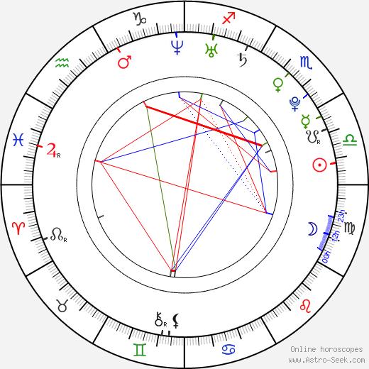 Sonja O'Hara astro natal birth chart, Sonja O'Hara horoscope, astrology