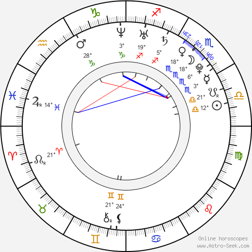 Tereza Kerndlová birth chart, biography, wikipedia 2019, 2020