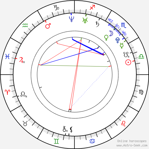 Tereza Kerndlová birth chart, Tereza Kerndlová astro natal horoscope, astrology
