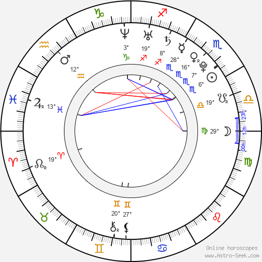 Thomas Morgenstern birth chart, biography, wikipedia 2019, 2020