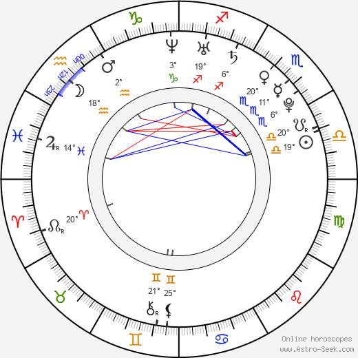 Tyler Blackburn birth chart, biography, wikipedia 2019, 2020