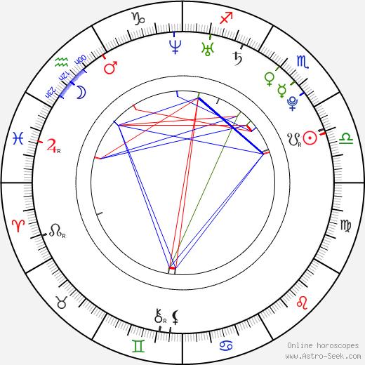 Tyler Blackburn birth chart, Tyler Blackburn astro natal horoscope, astrology