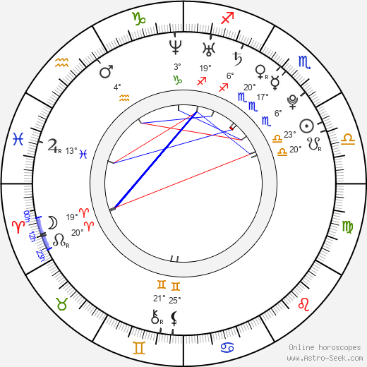 Yannick Ponsero birth chart, biography, wikipedia 2019, 2020