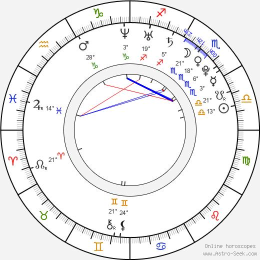 Zachary Wigon birth chart, biography, wikipedia 2020, 2021