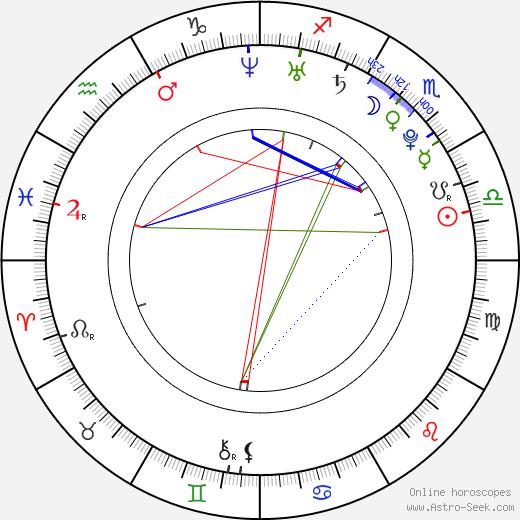 Zachary Wigon birth chart, Zachary Wigon astro natal horoscope, astrology