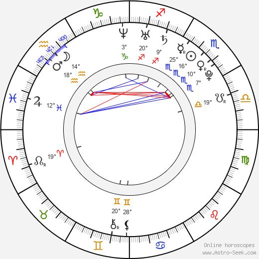 Aaron Swartz birth chart, biography, wikipedia 2019, 2020