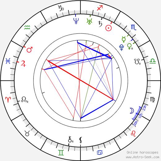 Aida Folch день рождения гороскоп, Aida Folch Натальная карта онлайн