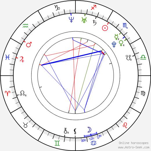 Ashley Fink birth chart, Ashley Fink astro natal horoscope, astrology