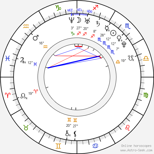BoA birth chart, biography, wikipedia 2018, 2019