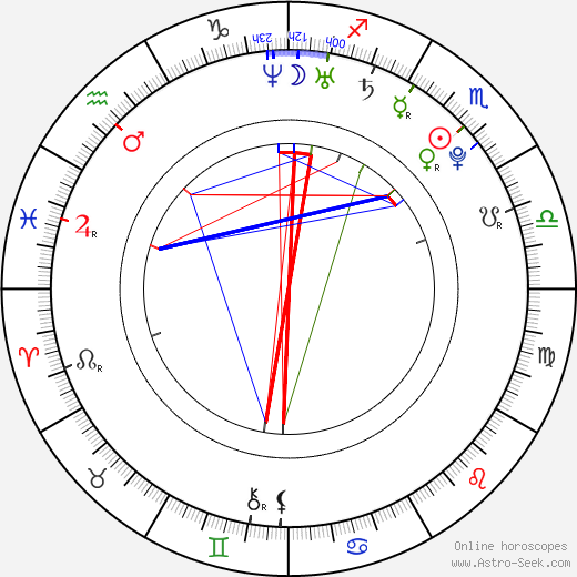 BoA astro natal birth chart, BoA horoscope, astrology