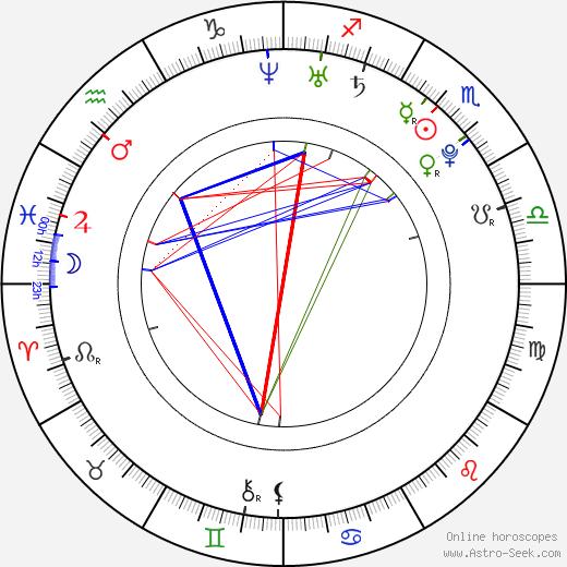 US5 Christopher Richard Stringini день рождения гороскоп, Christopher Richard Stringini Натальная карта онлайн