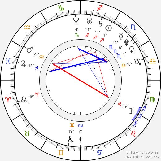 Claudio Ammendola birth chart, biography, wikipedia 2020, 2021