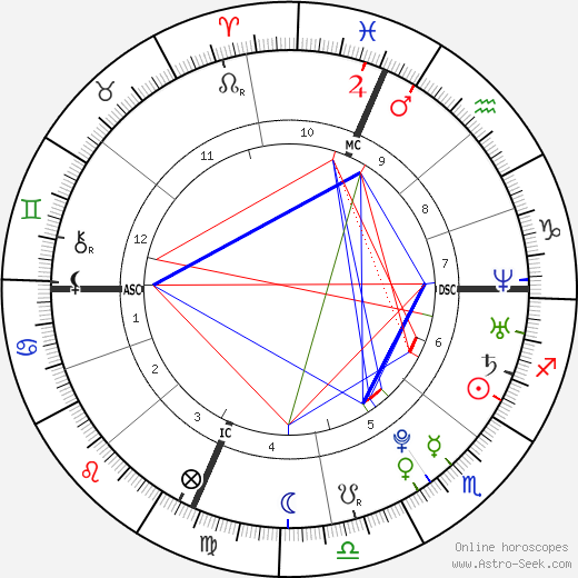 Cody Adams astro natal birth chart, Cody Adams horoscope, astrology