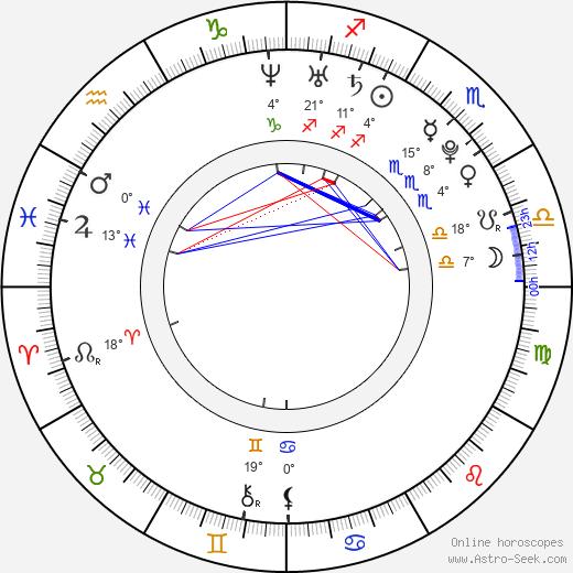 Diego Fainello birth chart, biography, wikipedia 2019, 2020