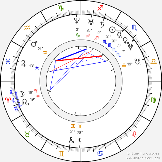 Jaromír Ježek birth chart, biography, wikipedia 2018, 2019