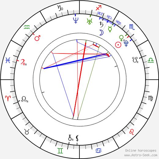 Jasmine Trias день рождения гороскоп, Jasmine Trias Натальная карта онлайн