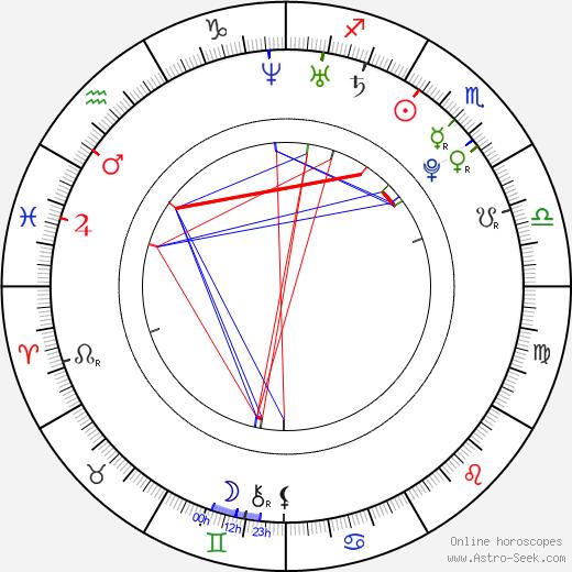 Joseph Ashton birth chart, Joseph Ashton astro natal horoscope, astrology