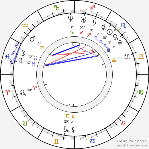 Josh Peck birth chart, biography, wikipedia 2019, 2020