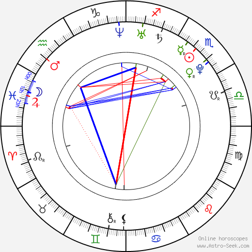 Josh Peck astro natal birth chart, Josh Peck horoscope, astrology