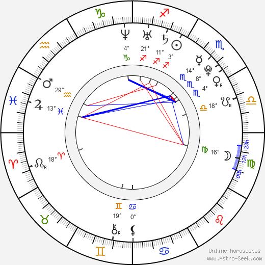Katie Cassidy birth chart, biography, wikipedia 2018, 2019