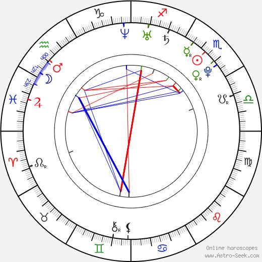Kelsey Michaels tema natale, oroscopo, Kelsey Michaels oroscopi gratuiti, astrologia