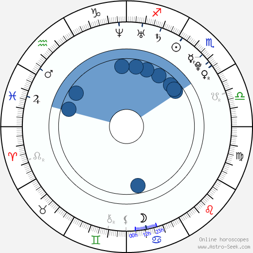 Martin Kruček wikipedia, horoscope, astrology, instagram