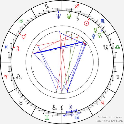 Martin Kruček день рождения гороскоп, Martin Kruček Натальная карта онлайн