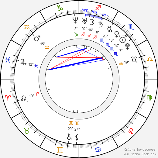 Montgomery Sutton birth chart, biography, wikipedia 2018, 2019