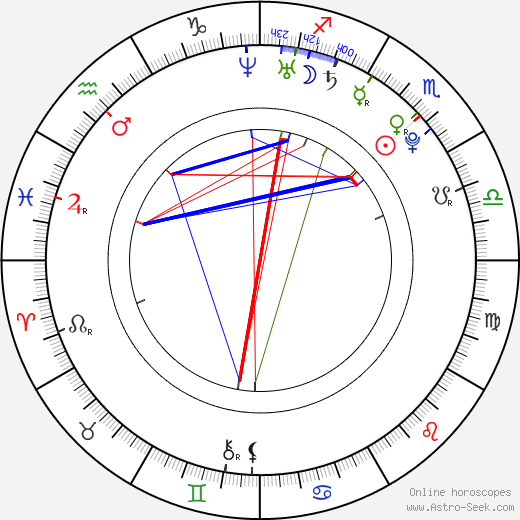 Montgomery Sutton astro natal birth chart, Montgomery Sutton horoscope, astrology