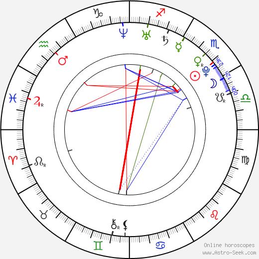 Nan Zhang astro natal birth chart, Nan Zhang horoscope, astrology
