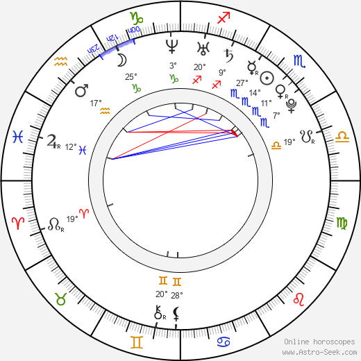 Olimpia Melinte birth chart, biography, wikipedia 2019, 2020