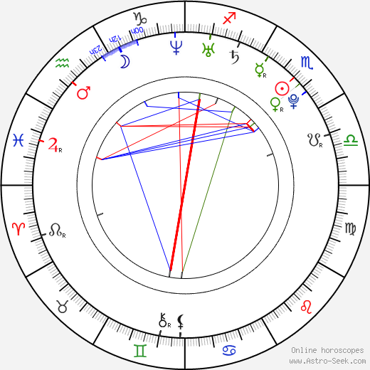 Olimpia Melinte astro natal birth chart, Olimpia Melinte horoscope, astrology