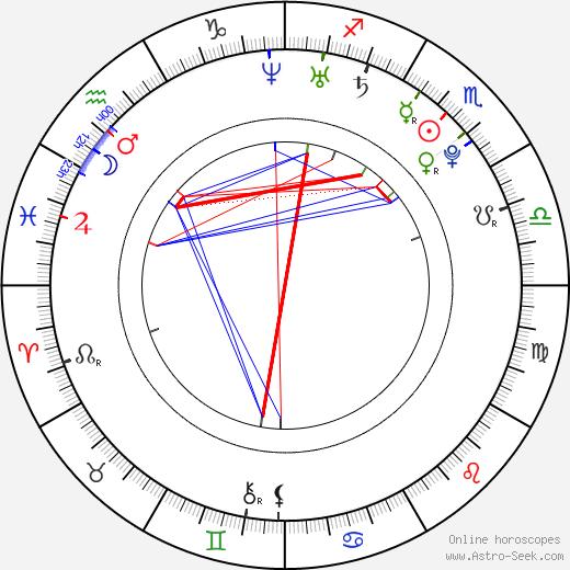 Paula Kalenberg tema natale, oroscopo, Paula Kalenberg oroscopi gratuiti, astrologia