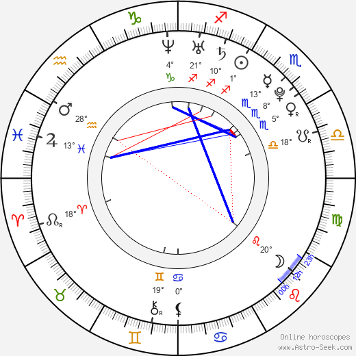 Reese Eveneshen birth chart, biography, wikipedia 2019, 2020