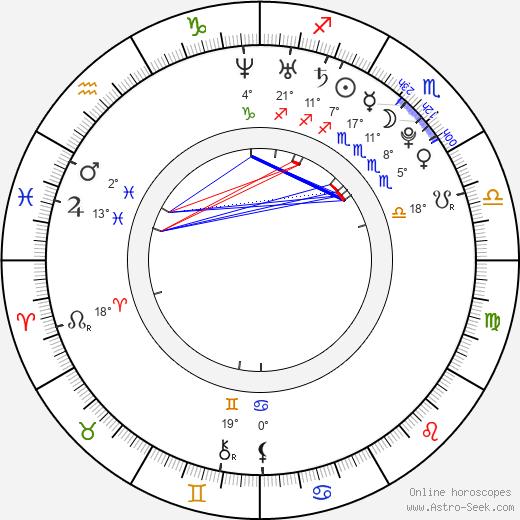 Robert Obara birth chart, biography, wikipedia 2019, 2020