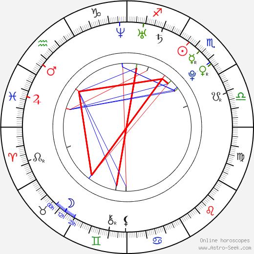 Saeko astro natal birth chart, Saeko horoscope, astrology
