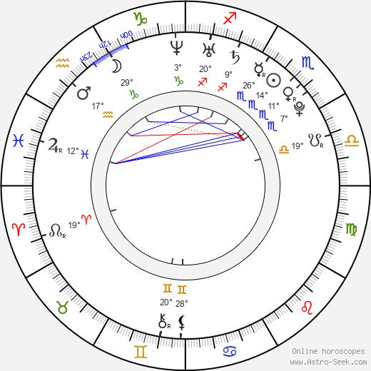 Shaant Hacikyan birth chart, biography, wikipedia 2020, 2021