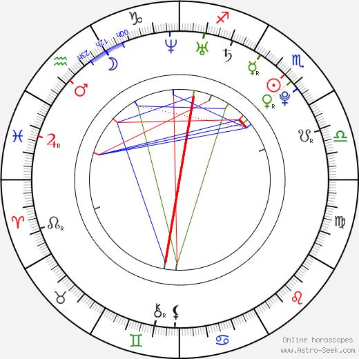 Shaant Hacikyan birth chart, Shaant Hacikyan astro natal horoscope, astrology