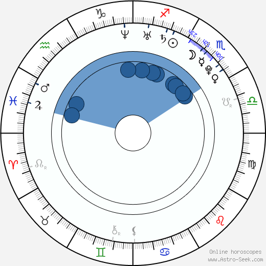 Soňa Skoncová wikipedia, horoscope, astrology, instagram
