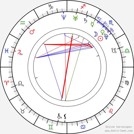 Talan Torriero birth chart, Talan Torriero astro natal horoscope, astrology