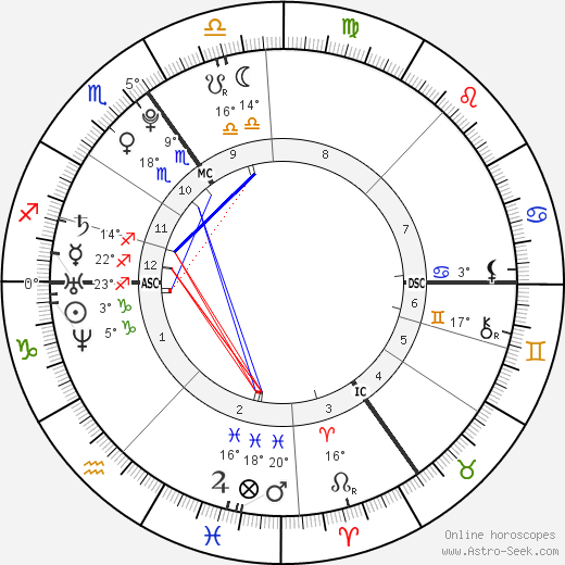 Alex Hepburn birth chart, biography, wikipedia 2017, 2018