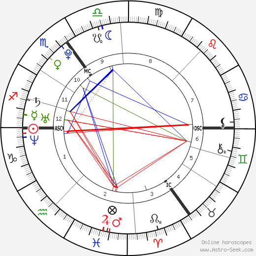Alex Hepburn astro natal birth chart, Alex Hepburn horoscope, astrology