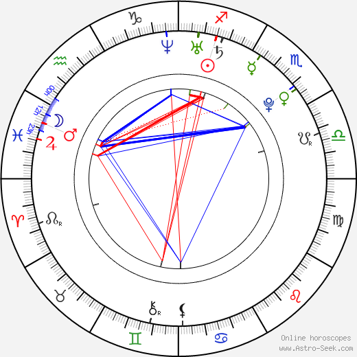 Andrea Šopovová tema natale, oroscopo, Andrea Šopovová oroscopi gratuiti, astrologia