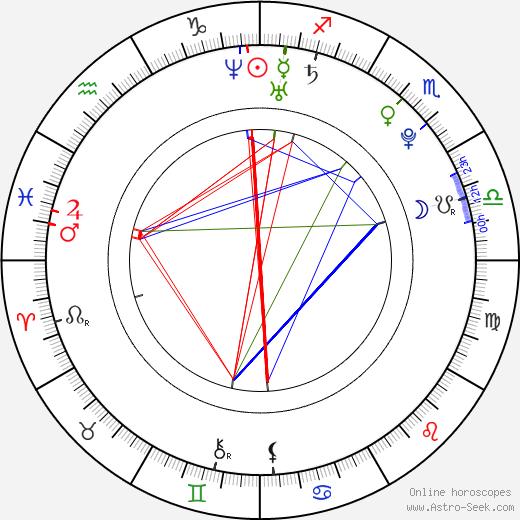 Aya Suzaki birth chart, Aya Suzaki astro natal horoscope, astrology