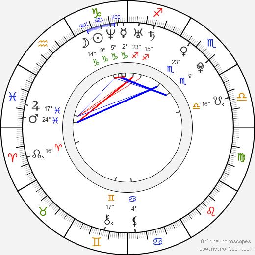 Bronson Pelletier birth chart, biography, wikipedia 2019, 2020