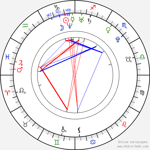Bronson Pelletier astro natal birth chart, Bronson Pelletier horoscope, astrology