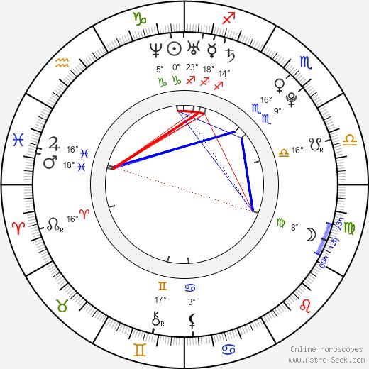 Danny Verduzco birth chart, biography, wikipedia 2020, 2021