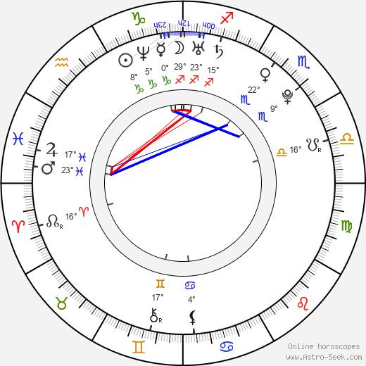 Ellie Goulding birth chart, biography, wikipedia 2020, 2021